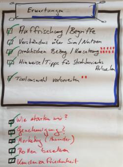 Erwartungen an den FitSM Workshop
