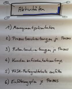 Planung FitSM Workshop